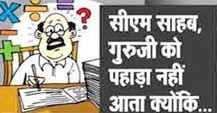 Islampur fraud in teacher 1 – Nalanda Darpan / नालंदा दर्पण : गाँव-जेवार की बात। – गाँव-जेवार की बात।