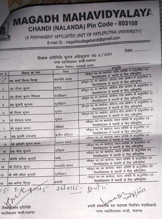 rigged in Magadha college election roll format principals name added professor removed 1 – Nalanda Darpan / नालंदा दर्पण : गाँव-जेवार की बात। – गाँव-जेवार की बात।